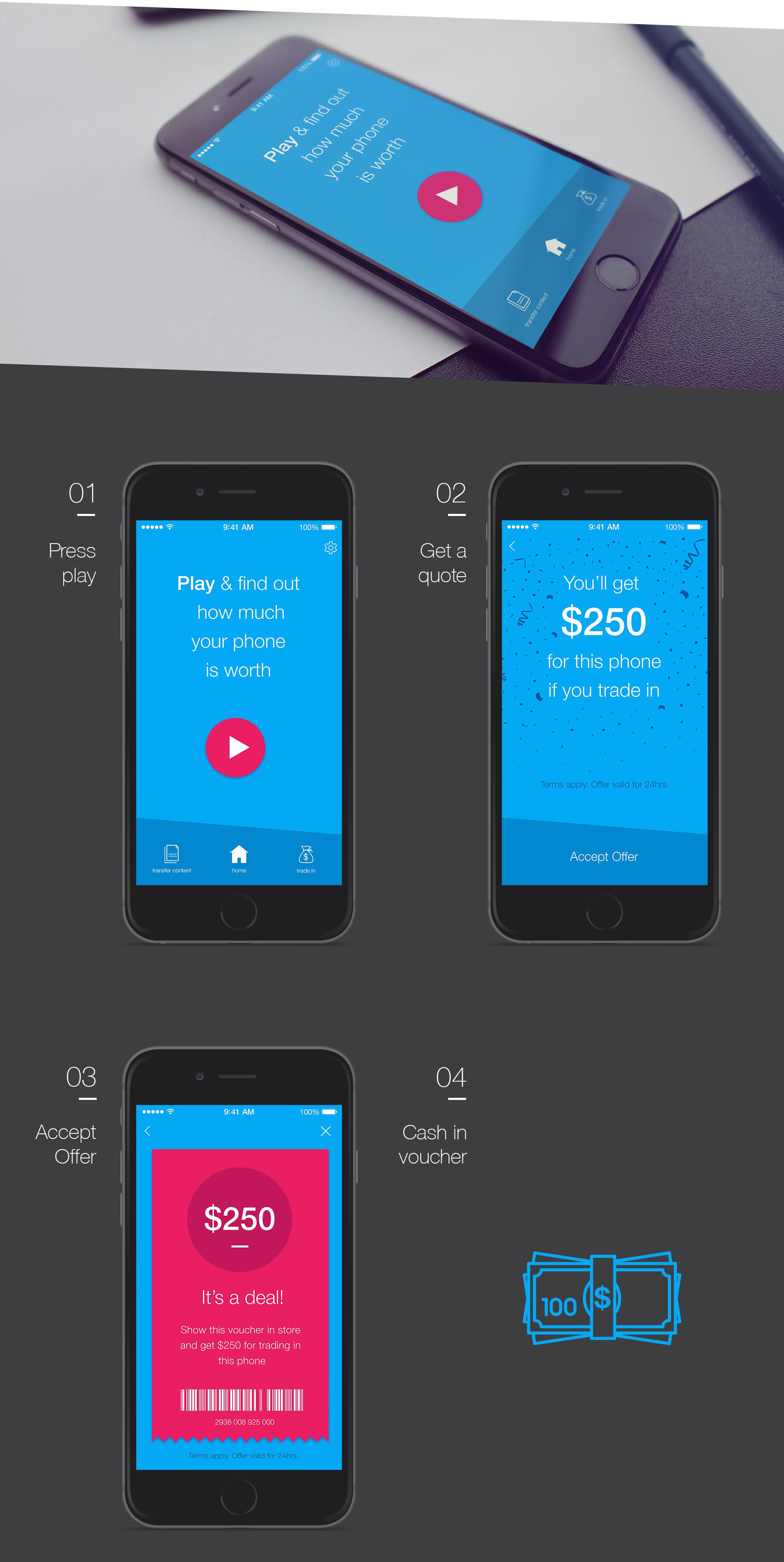 Trade App Visual